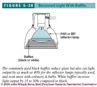retrofit recessed lighting insulation auto forward to correct web page at inspectapedia com
