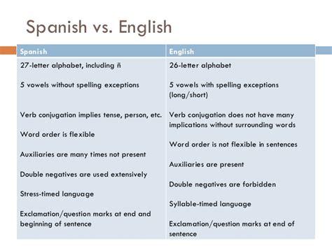 order an teh language comparison powerpoint