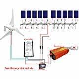 Windgenerator Selber Bauen : windkraftanlage 1000 w 1kw komplett set windturbine wka 1 000 baumarkt ~ Orissabook.com Haus und Dekorationen