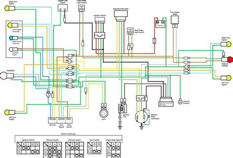 Loncin Atv Wiring Diagram Blogs Chinese Webtor