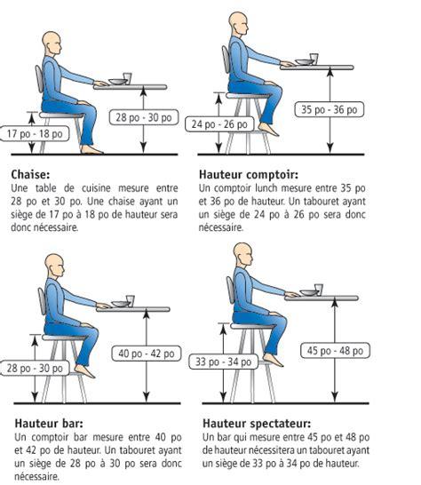 hauteur de bureau standard trica stool