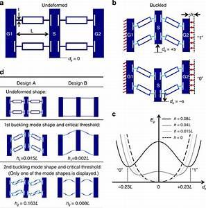Logic Diagram Shapes