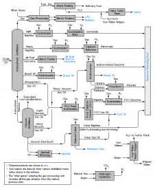 Photos of Best Air Source Heat Pump