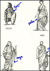 Clothing Roman Ancient Rome