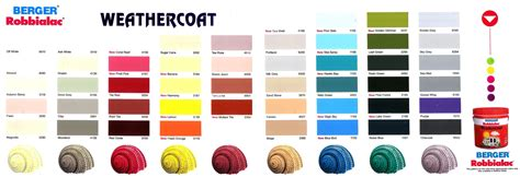 Berger Paints Color Shades, Ral Color Classic Decorative