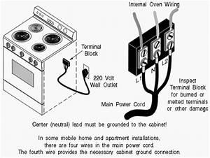 Diagram  3 Wire Range Plug Wiring Diagram Full Version Hd