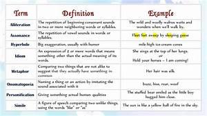 Trashketball Figurative Language Sentence Examples