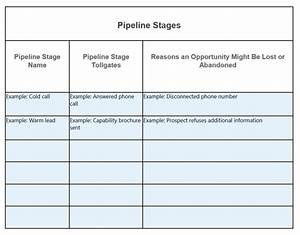 How To Create A Sales Plan In 7 Steps    Free Template