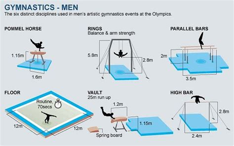 Gymnastics Floor Mat Dimensions by Artistic Gymnastics Dc S Teaching Resource