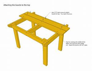 simple wood table plans free Discover Woodworking Projects