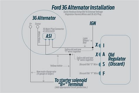 install  high output ford  alternator  older fords hot rod network