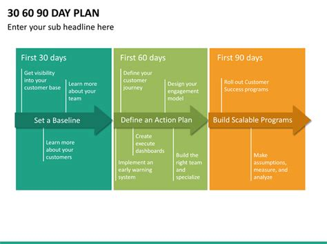 search results      day plan template