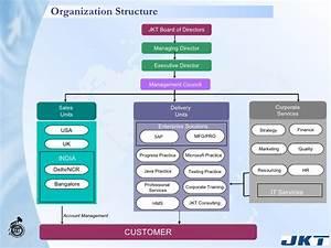 Jk Technosoft Corporate Presentation