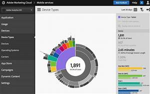 Adobe Marketing Cloud Review  U2013 2020 Pricing  Features