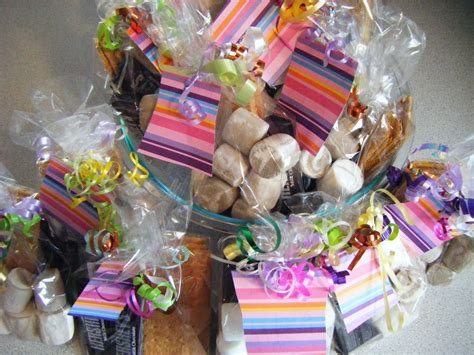 Homemade Christmas Gift Ideas For Kids To Make Ideas Home Depot Movers Coupon Homes For Sale In Yuma Az Rehab Baby Came Lyrics San Antonio Rent Made Gravy Garrett Walker Remedy Stuffy Nose