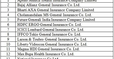 Is a joint venture between liberty citystate holdings pte ltd, a group company of us headquartered liberty mutual insurance group, a leading multinational property and casualty group, enam securities, a privately owned and managed firm that makes. Health Insurance India: Let us welcome Liberty Videocon ...