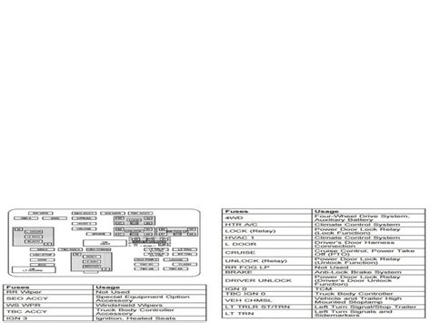 Chevy Fuse Box Diagram Wiring Forums