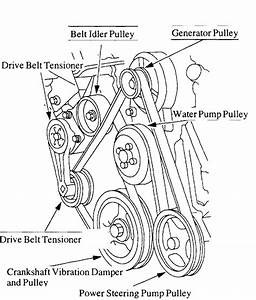 2001 Ford F150 5 4 Serpentine Belt Diagram