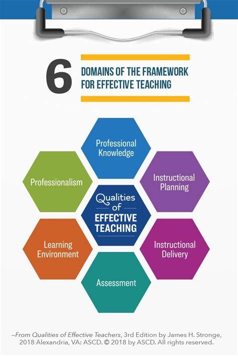 domains   framework  effective teaching