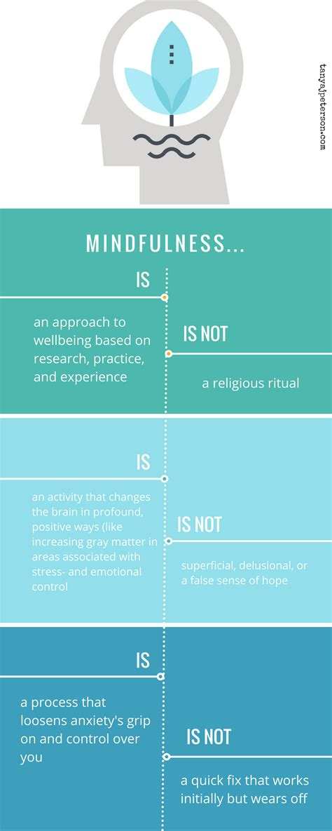 What is Mindfulness? 6 Mindfulness Facts: An Infographic ...