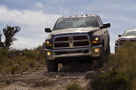 Cummins To End Partnership With Ram, Could This Be True?