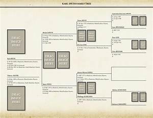 how can i include more generations in my family history With ancestry book templates