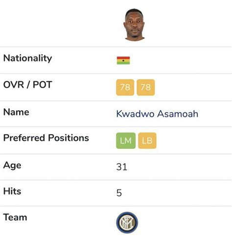 FIFA 21 ratings: Salisu and Ayew brothers miss out on top ...