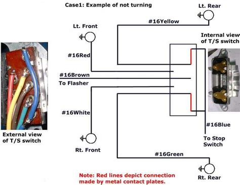 Studebaker Headlight Wiring by How Do The Turn Signals Work