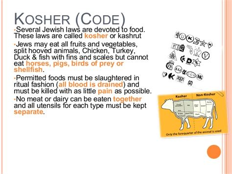 judaism point power kosher eating code