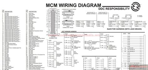 Detroit Diesel Series 50 Wiring Diagram by Detroit Diesel Ddec Vi Series 60 Mcm Egr Engine Harness
