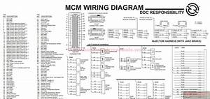 Diagram  Detroit Diesel Electronic Controls Ddec3 Manual