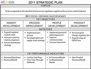 One page strategic plan strategic planning for your for Strategy house template