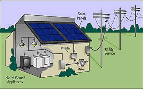 pictures of solar houses solar house