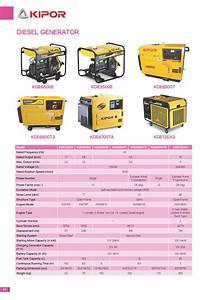 Malaysia Kipor Diesel Generator Kde6500t