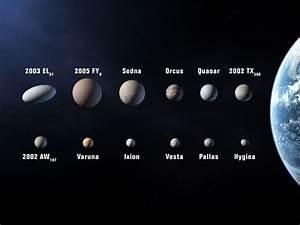 細長い準惑星、「ハウメア」と命名