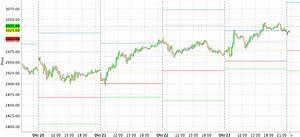 Pivot Punkte Berechnen : pivot punkte bernecker1977 trading blog ~ Themetempest.com Abrechnung