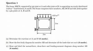 Solved  The Frame Abcd  Supported By Pin Joint At A And Ro