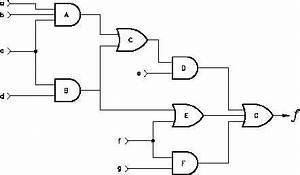 voting trigger logic diagram block With logic block diagram