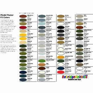 TESTORS Model Master - Flat Black FS37038 Paint 3 Oz