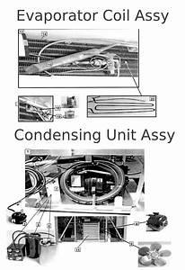 True Manufacturing Tssu