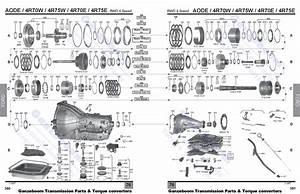 Aod Valve Body Diagram