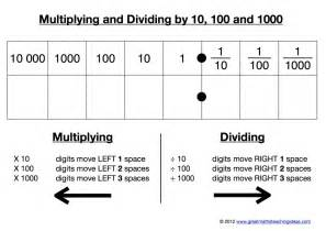 multiply decimals by 10 and 100 worksheet february 2012 great maths teaching ideas