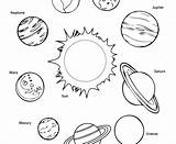 Solar Coloring System Pages Planets Printable Kindergarten Planet Space Jupiter Colouring Fresh Print Getcolorings Elegant Jungle Whitesbelfast Books Getdrawings sketch template