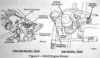2008 dodge dakota recalls dodge caravan purge valve location get free image about wiring diagram