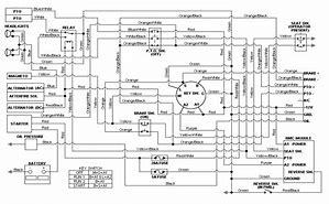 hd wallpapers cub cadet lt2180 wiring diagram