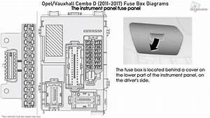 Opel  Vauxhall Combo D  2011-2017  Fuse Box Diagrams