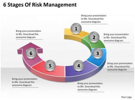 business  diagram  stages  risk management