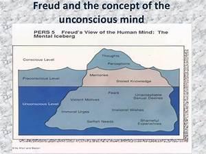 Freud essay the unconscious - mfacourses719.web.fc2.com