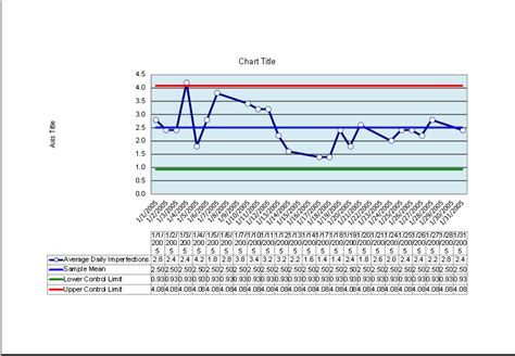 product quality control chart sample template excel