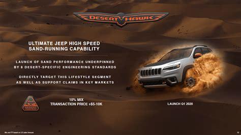 Jeep Desert Hawk 2020 by Jeep Reintrodurr 224 L Allestimento Desert Hawk Dal 2020